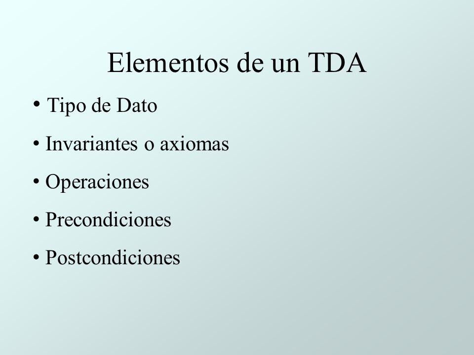 Elementos de un TDA Tipo de Dato Invariantes o axiomas Operaciones