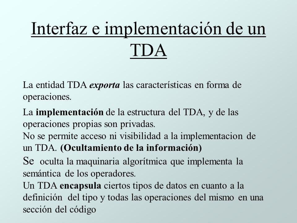 Interfaz e implementación de un TDA