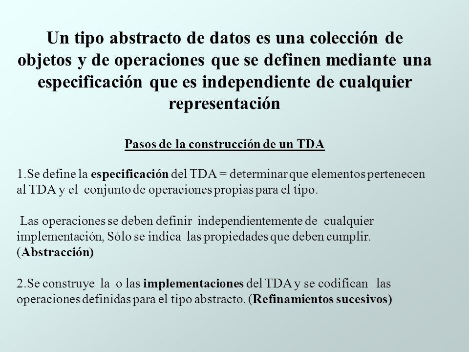 Pasos de la construcción de un TDA