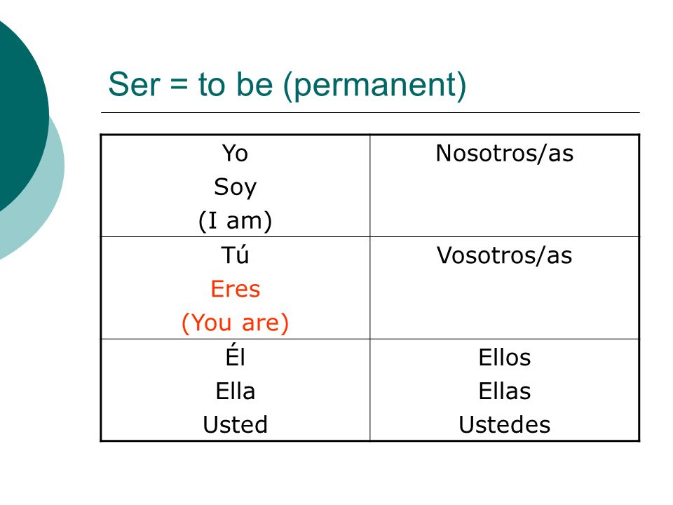 Ser = to be (permanent) Yo Soy (I am) Nosotros/as Tú Eres (You are)