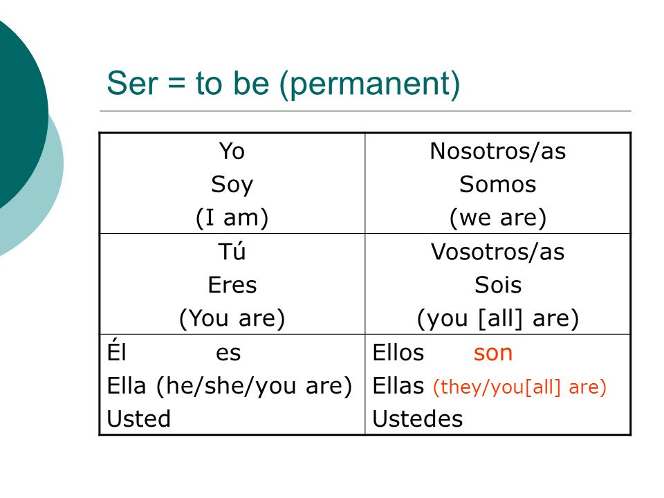 Ser = to be (permanent) Yo Soy (I am) Nosotros/as Somos (we are) Tú