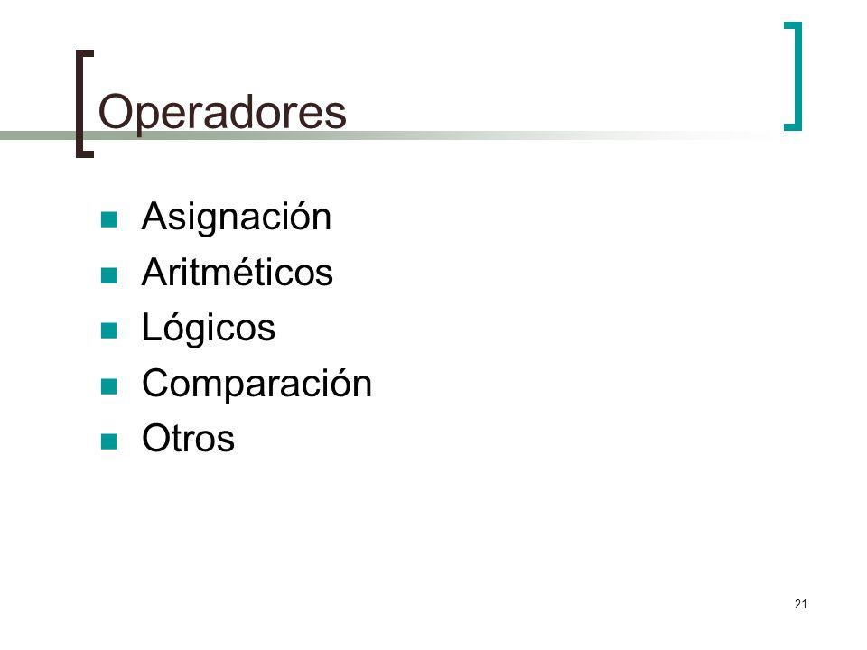 Operadores Asignación Aritméticos Lógicos Comparación Otros