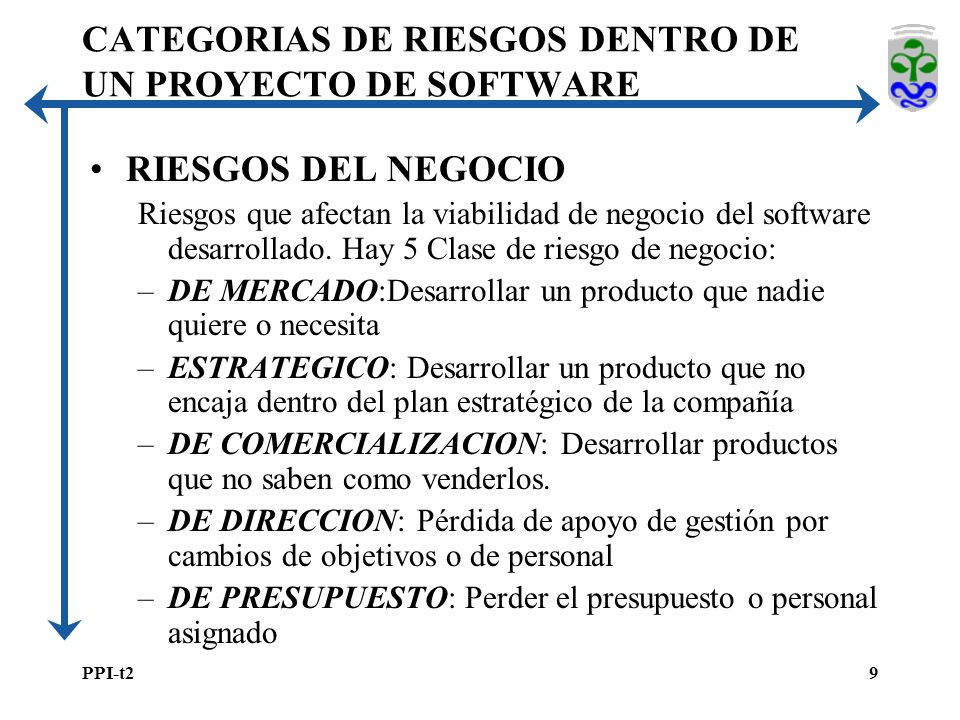 CATEGORIAS DE RIESGOS DENTRO DE UN PROYECTO DE SOFTWARE