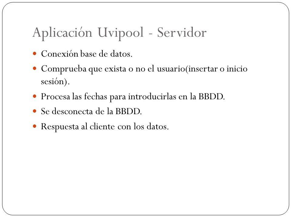 Aplicación Uvipool - Servidor