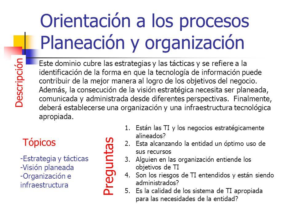 Orientación a los procesos Planeación y organización