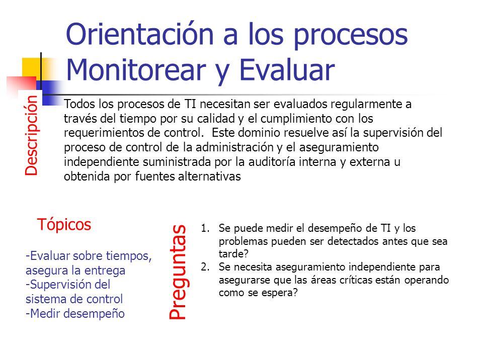 Orientación a los procesos Monitorear y Evaluar