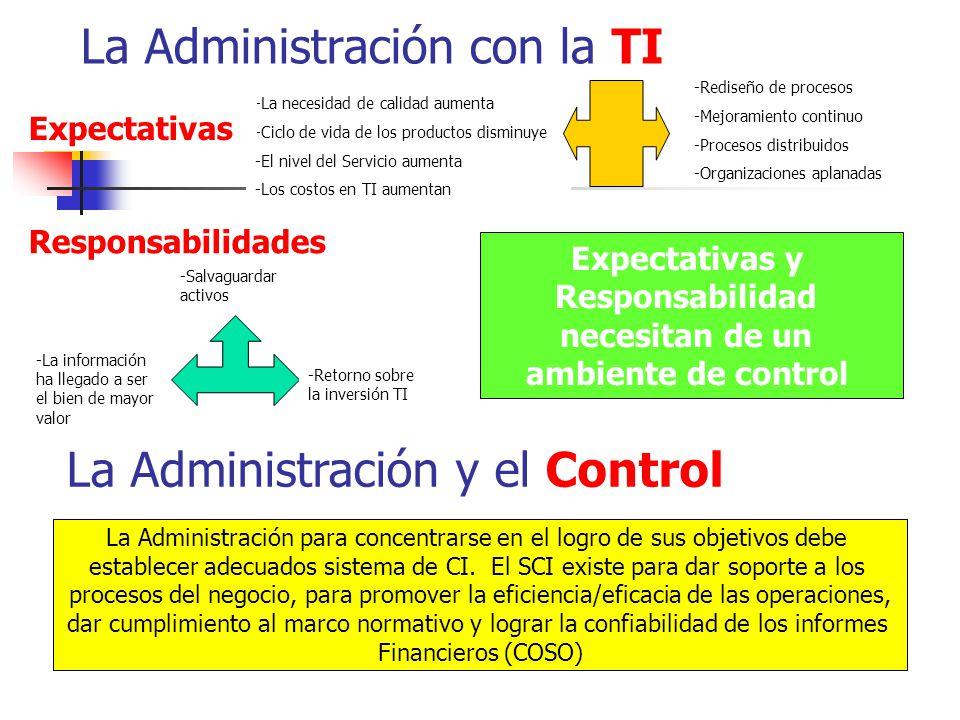 La Administración con la TI