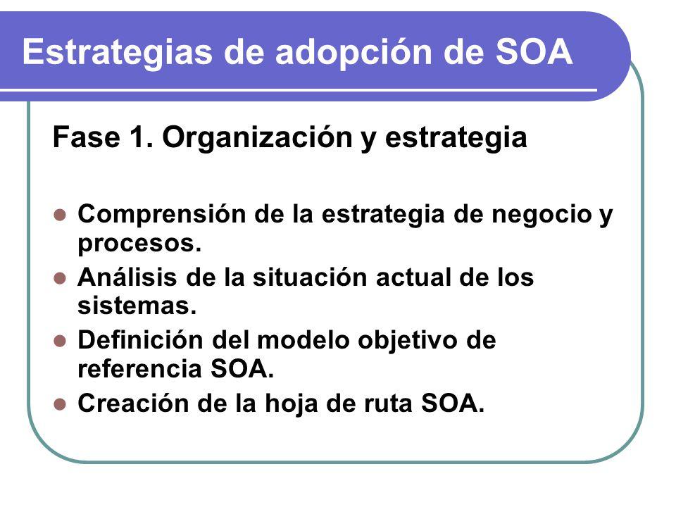 Estrategias de adopción de SOA