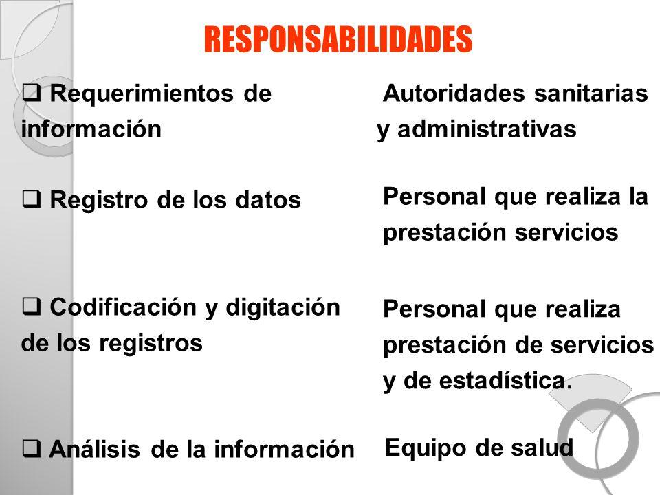 RESPONSABILIDADES Requerimientos de información Registro de los datos