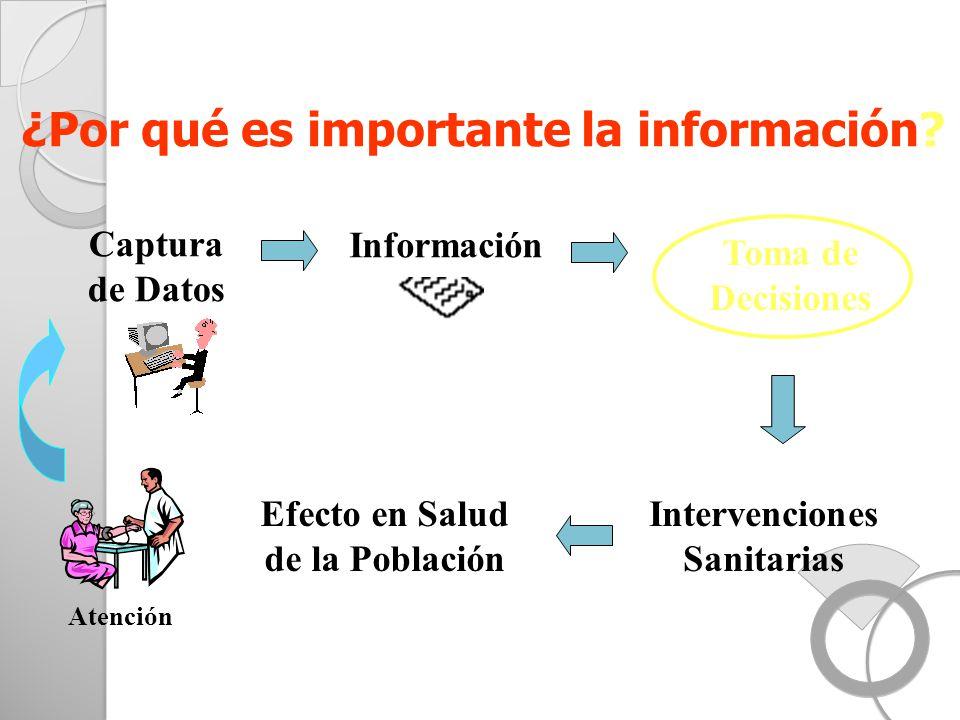 Efecto en Salud de la Población Intervenciones Sanitarias