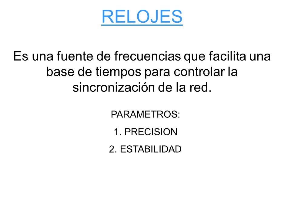 RELOJES Es una fuente de frecuencias que facilita una base de tiempos para controlar la sincronización de la red.