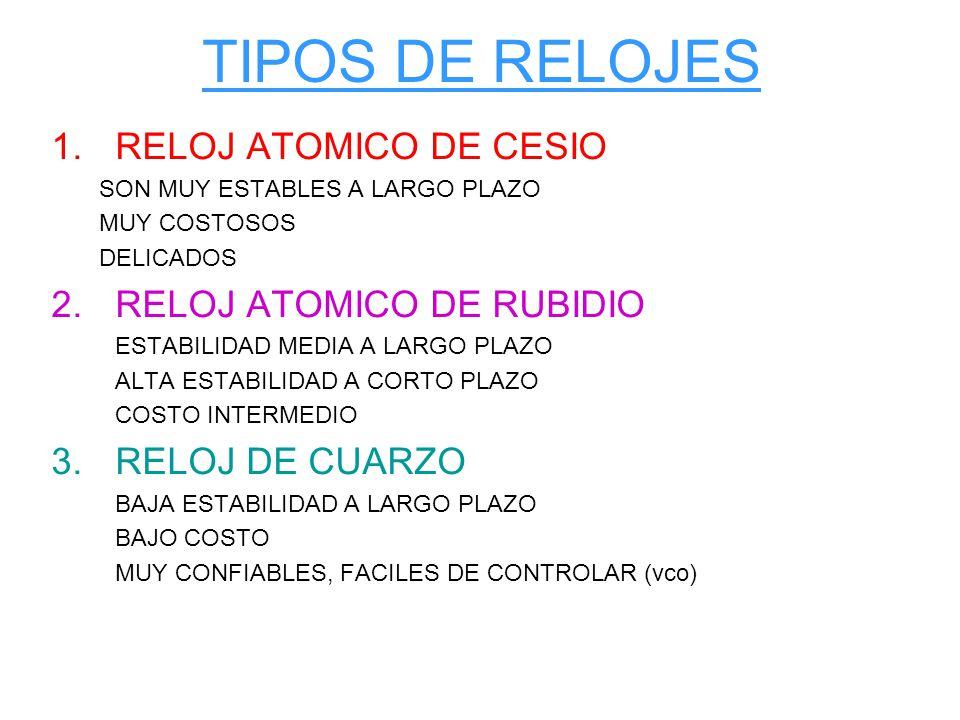 TIPOS DE RELOJES RELOJ ATOMICO DE CESIO RELOJ ATOMICO DE RUBIDIO