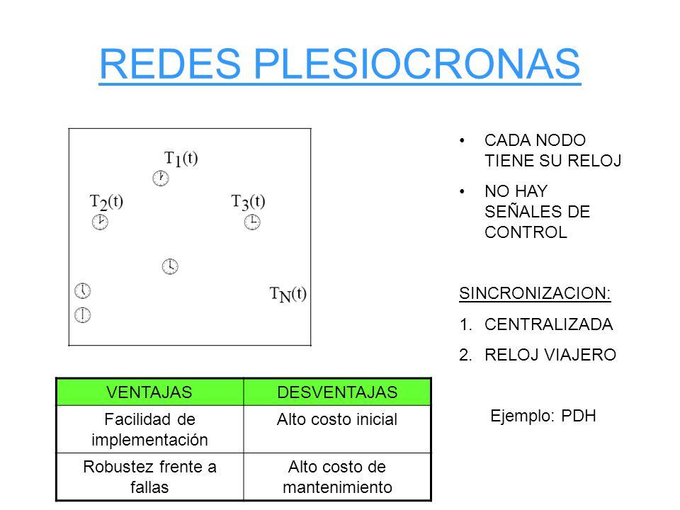 REDES PLESIOCRONAS CADA NODO TIENE SU RELOJ NO HAY SEÑALES DE CONTROL
