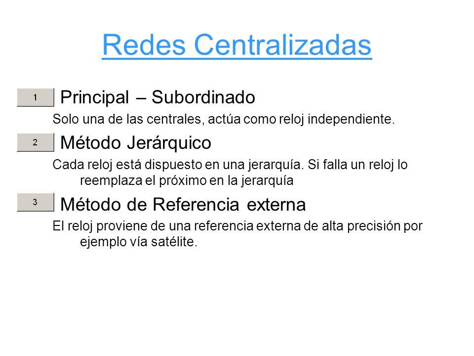 Redes Centralizadas Principal – Subordinado Método Jerárquico