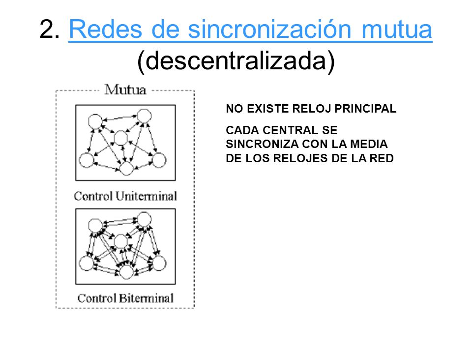 2. Redes de sincronización mutua (descentralizada)