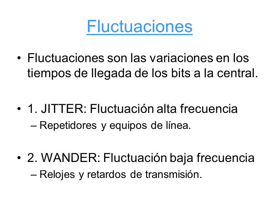 Fluctuaciones Fluctuaciones son las variaciones en los tiempos de llegada de los bits a la central.