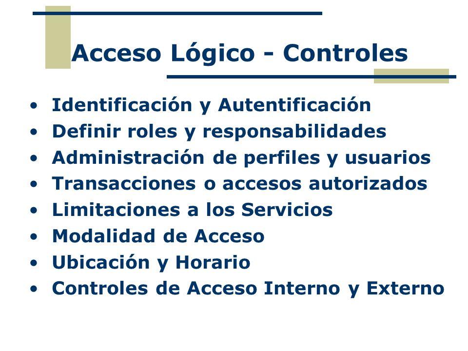 Acceso Lógico - Controles