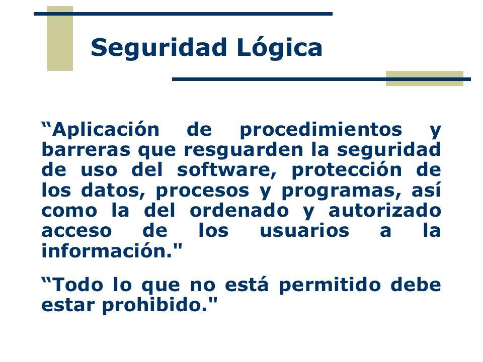 Seguridad Lógica