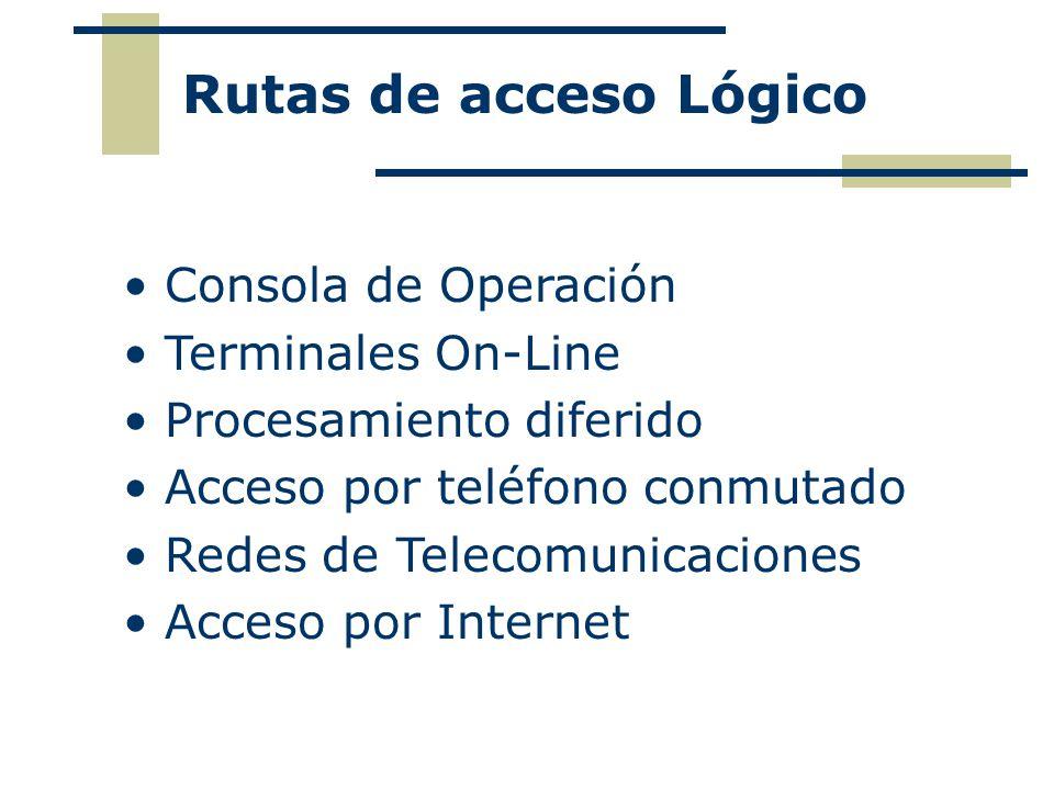 Rutas de acceso Lógico Consola de Operación Terminales On-Line
