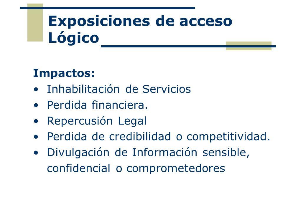 Exposiciones de acceso Lógico
