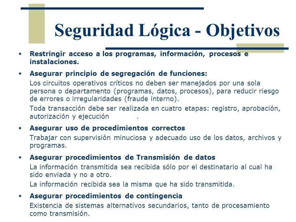 Seguridad Lógica - Objetivos