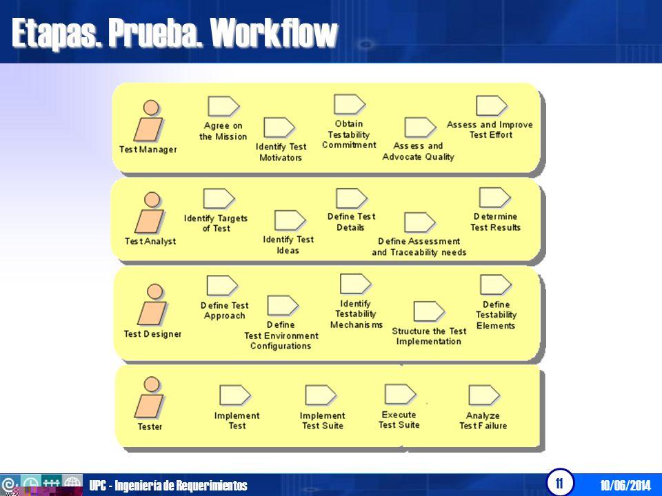 Etapas. Prueba. Workflow