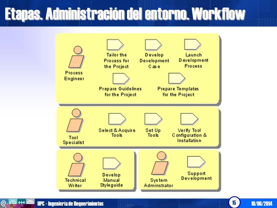 Etapas. Administración del entorno. Workflow