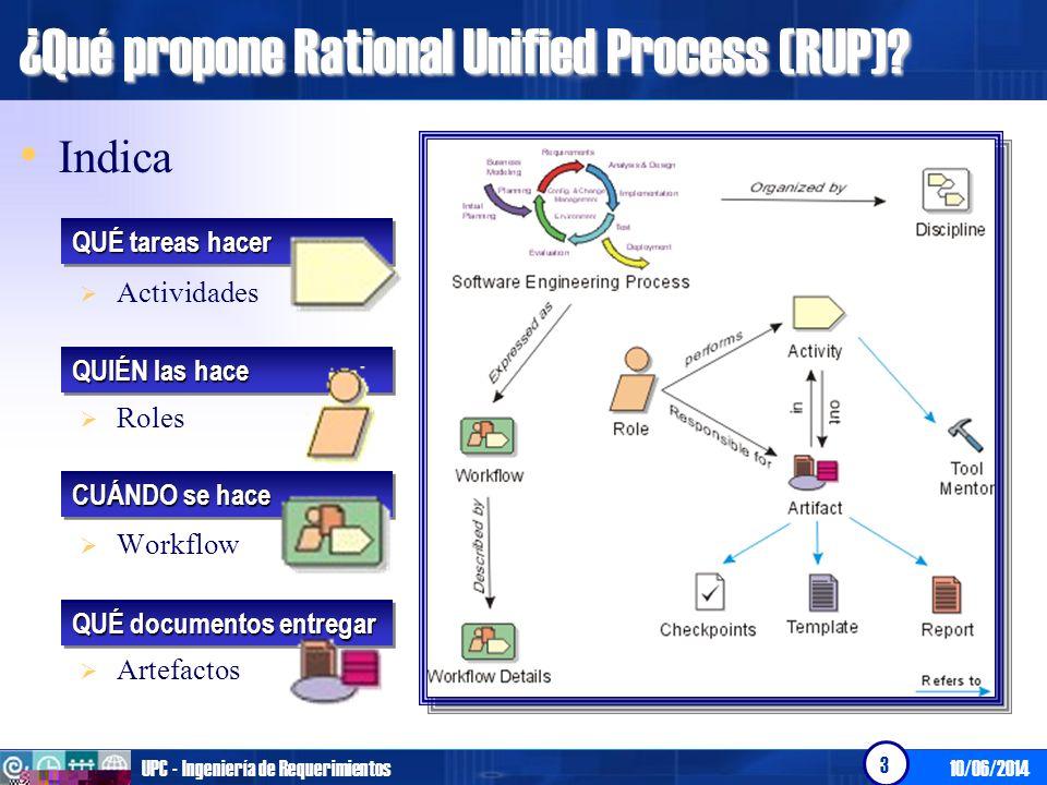 ¿Qué propone Rational Unified Process (RUP)