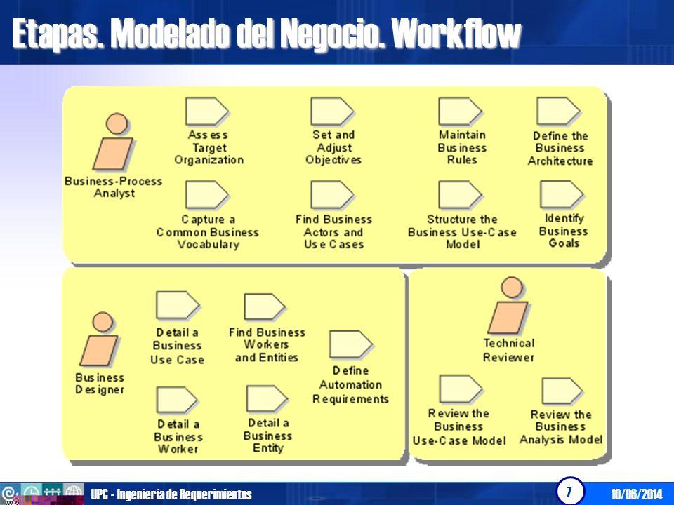 Etapas. Modelado del Negocio. Workflow