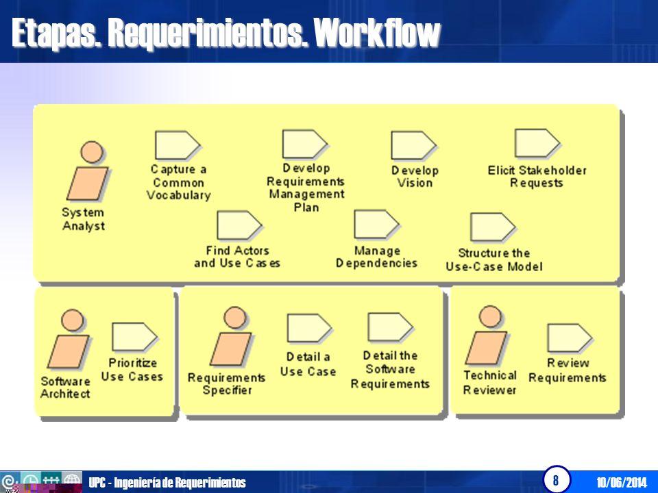 Etapas. Requerimientos. Workflow