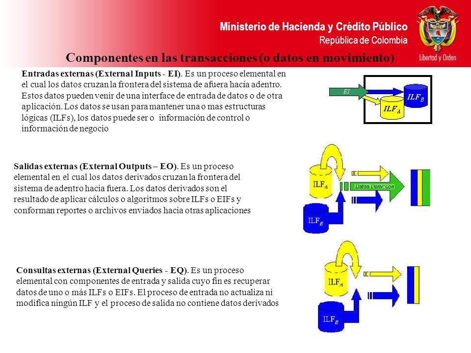 Componentes en las transacciones (o datos en movimiento)