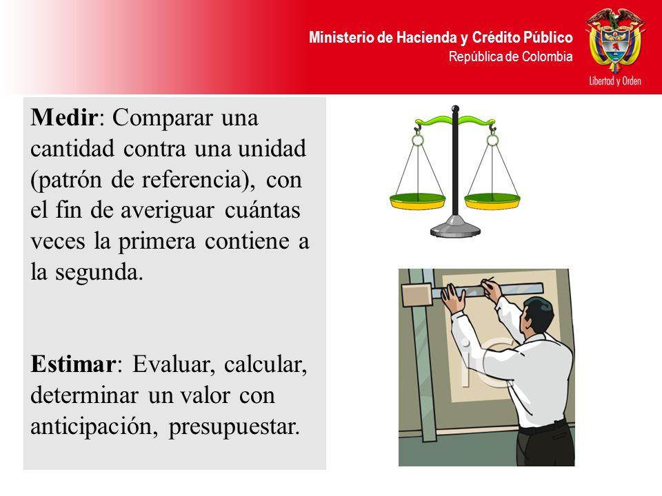 Ministerio de Hacienda y Crédito Público República de Colombia