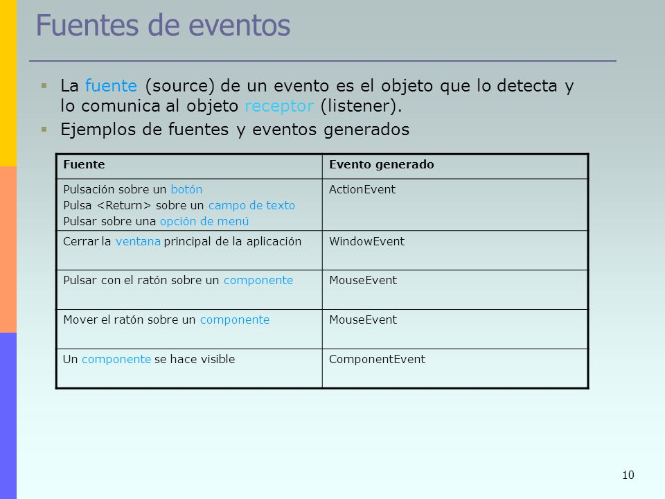Fuentes de eventos La fuente (source) de un evento es el objeto que lo detecta y lo comunica al objeto receptor (listener).