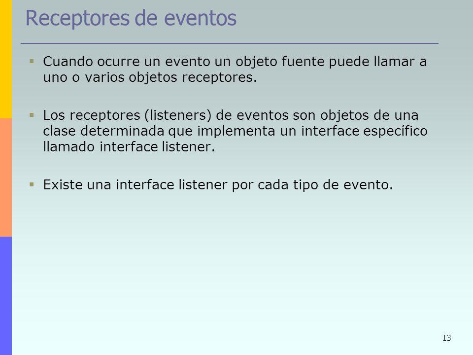 Receptores de eventos Cuando ocurre un evento un objeto fuente puede llamar a uno o varios objetos receptores.