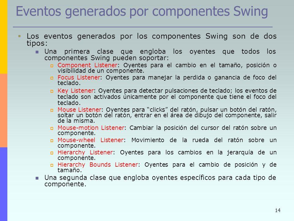 Eventos generados por componentes Swing