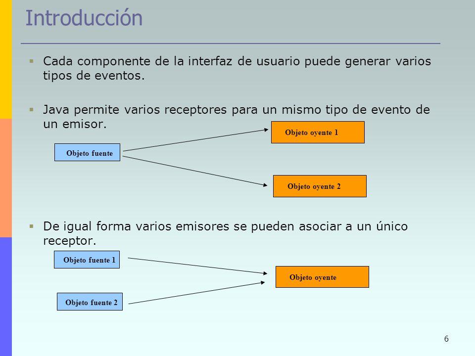 Introducción Cada componente de la interfaz de usuario puede generar varios tipos de eventos.