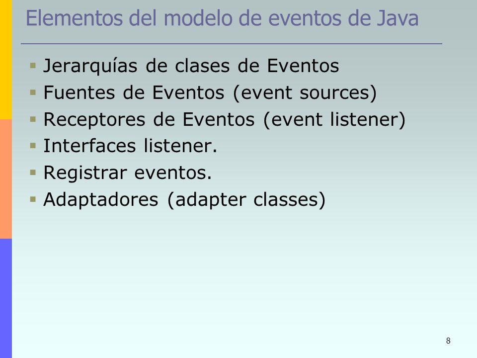Elementos del modelo de eventos de Java