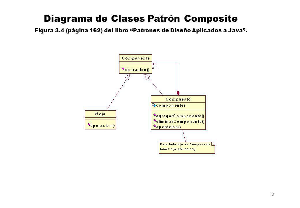 Diagrama de Clases Patrón Composite