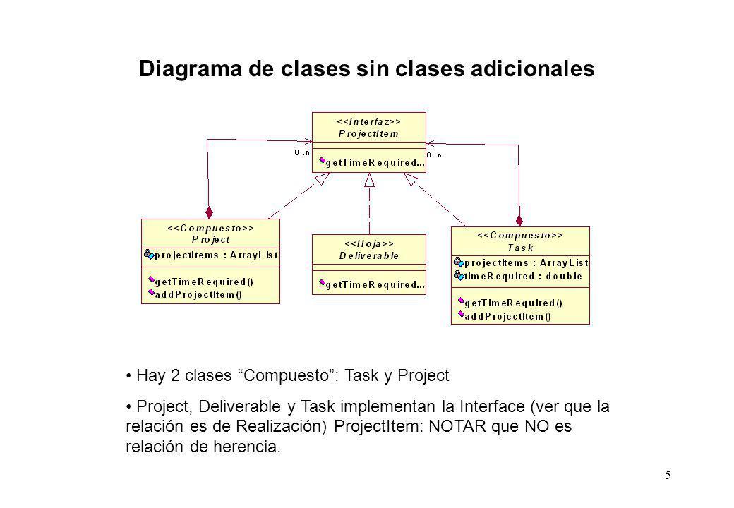 Diagrama de clases sin clases adicionales