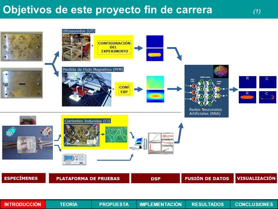 Objetivos de este proyecto fin de carrera (1)