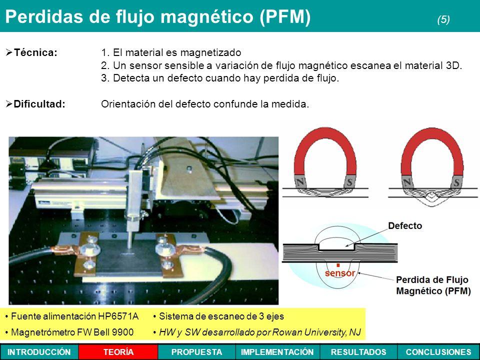 Perdidas de flujo magnético (PFM) (5)
