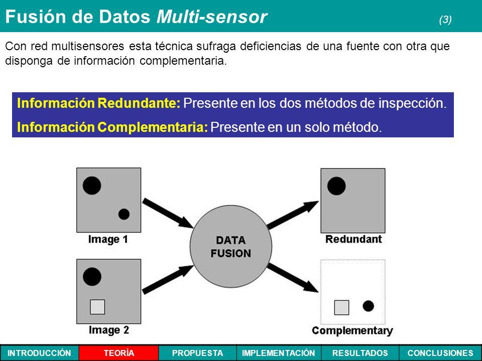 Fusión de Datos Multi-sensor (3)