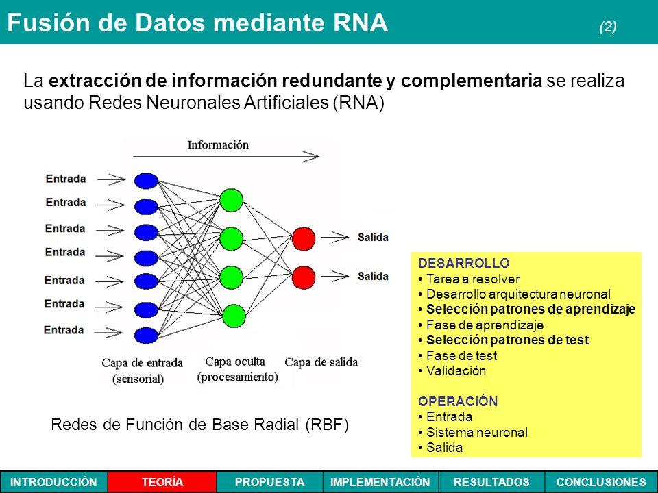 Fusión de Datos mediante RNA (2)