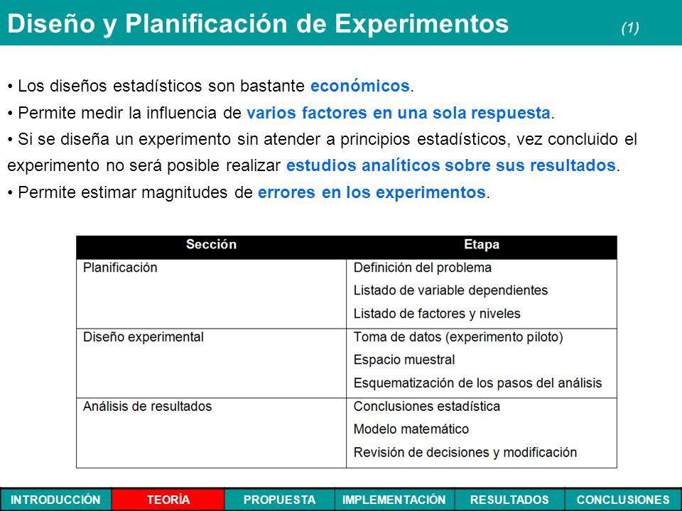Diseño y Planificación de Experimentos (1)