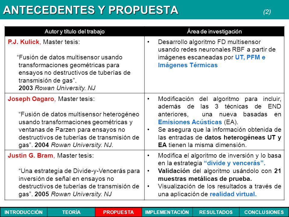 ANTECEDENTES Y PROPUESTA (2)