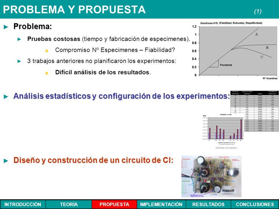 PROBLEMA Y PROPUESTA (1)