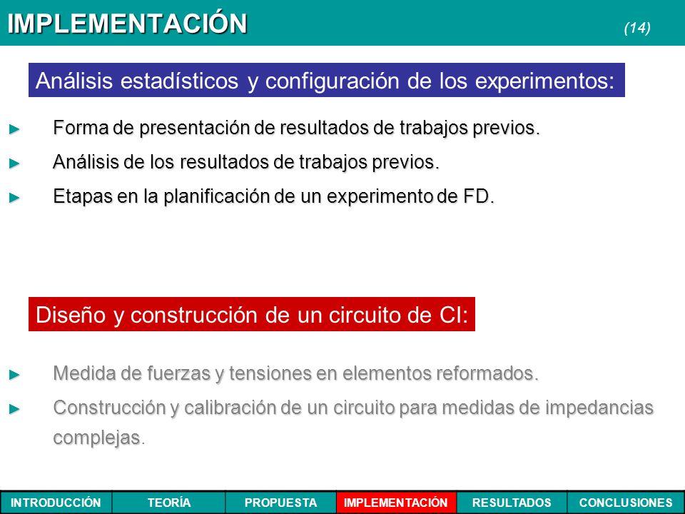 IMPLEMENTACIÓN (14) Análisis estadísticos y configuración de los experimentos: Forma de presentación de resultados de trabajos previos.
