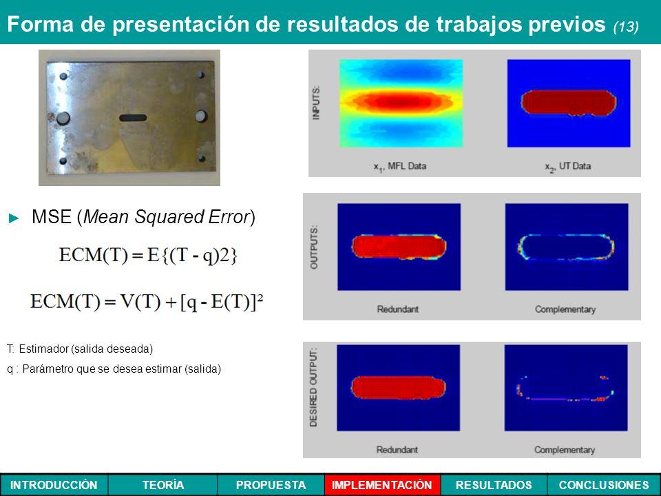 Forma de presentación de resultados de trabajos previos (13)