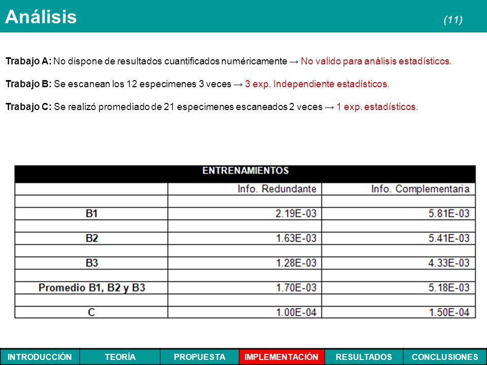 Análisis (11) Trabajo A: No dispone de resultados cuantificados numéricamente → No valido para análisis estadísticos.