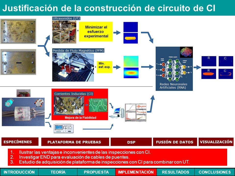 Justificación de la construcción de circuito de CI